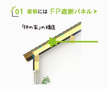 屋根にはFP遮断パネル